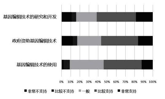 2020届重庆高考语文模拟试题【含答案】