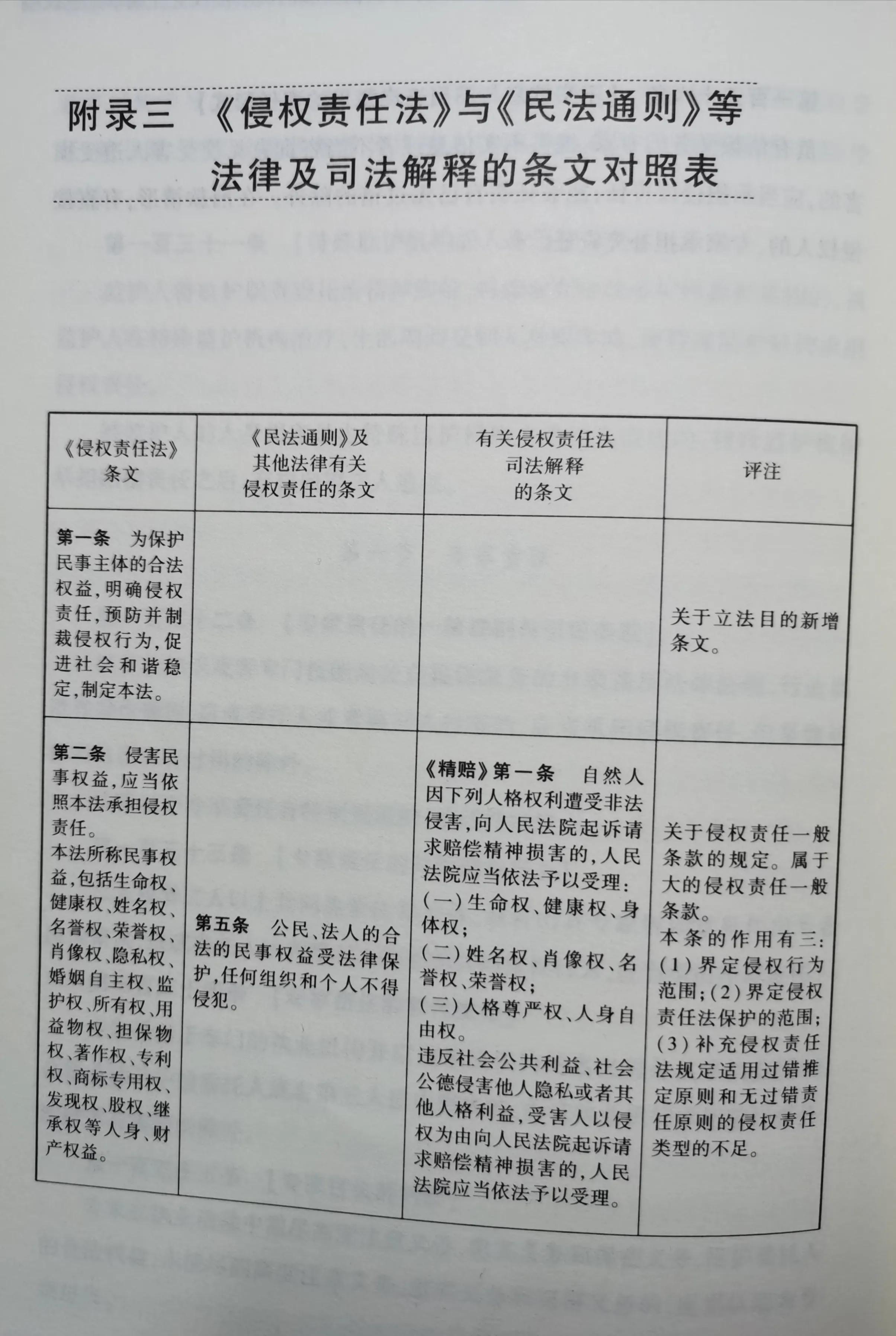 民法通则司法解释(法律和司法解释对照表)