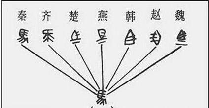 秦始皇实施了什么文化政策?文字是什么样的?