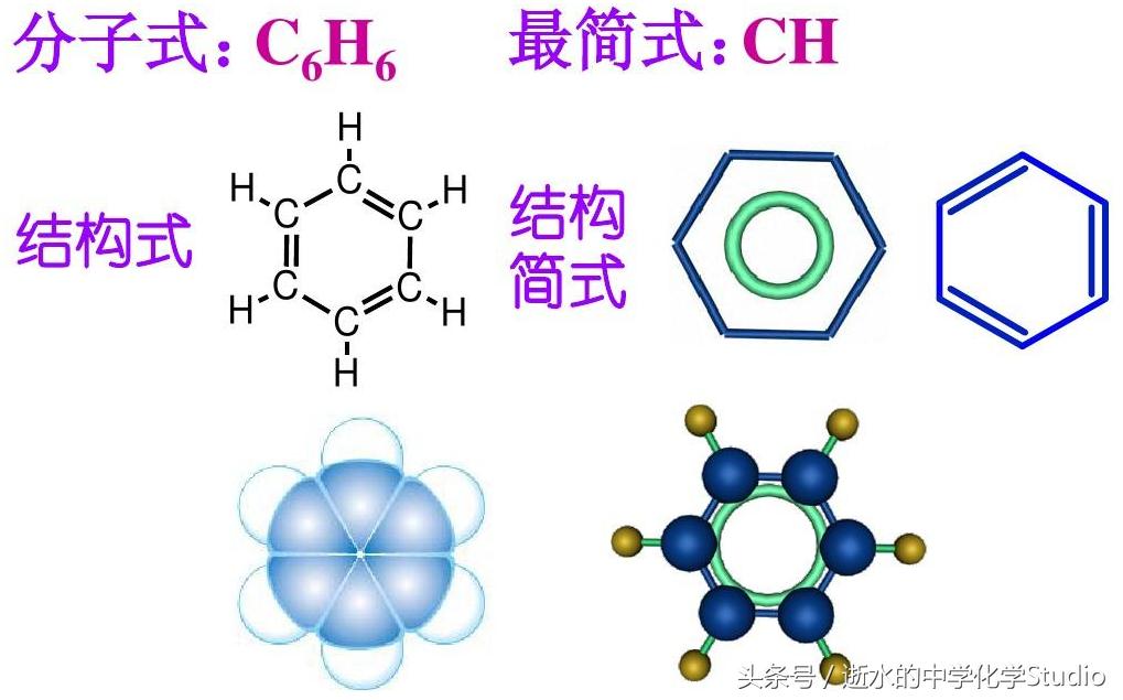 苯的物理性质(重要产品苯)