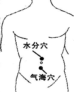 老年女性腿是脾肾气虚 肿揉脐周可有效缓解